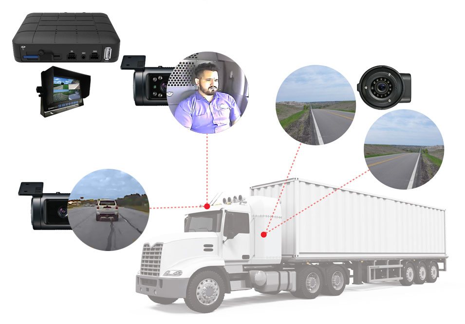 tracking video camera system diagram